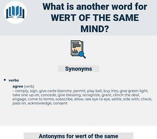 wert of the same mind, synonym wert of the same mind, another word for wert of the same mind, words like wert of the same mind, thesaurus wert of the same mind
