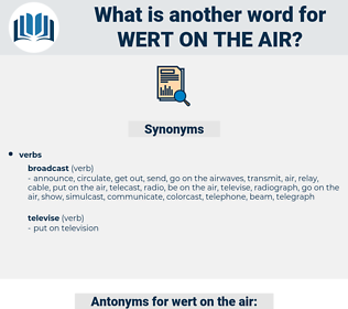 wert on the air, synonym wert on the air, another word for wert on the air, words like wert on the air, thesaurus wert on the air