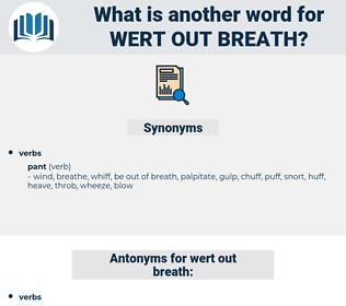 wert out breath, synonym wert out breath, another word for wert out breath, words like wert out breath, thesaurus wert out breath