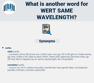 wert same wavelength, synonym wert same wavelength, another word for wert same wavelength, words like wert same wavelength, thesaurus wert same wavelength