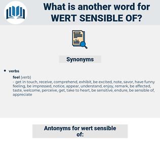 wert sensible of, synonym wert sensible of, another word for wert sensible of, words like wert sensible of, thesaurus wert sensible of