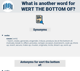 wert the bottom of, synonym wert the bottom of, another word for wert the bottom of, words like wert the bottom of, thesaurus wert the bottom of