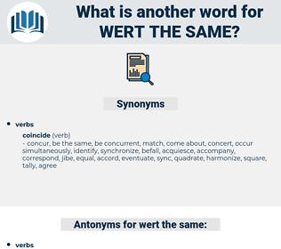 wert the same, synonym wert the same, another word for wert the same, words like wert the same, thesaurus wert the same