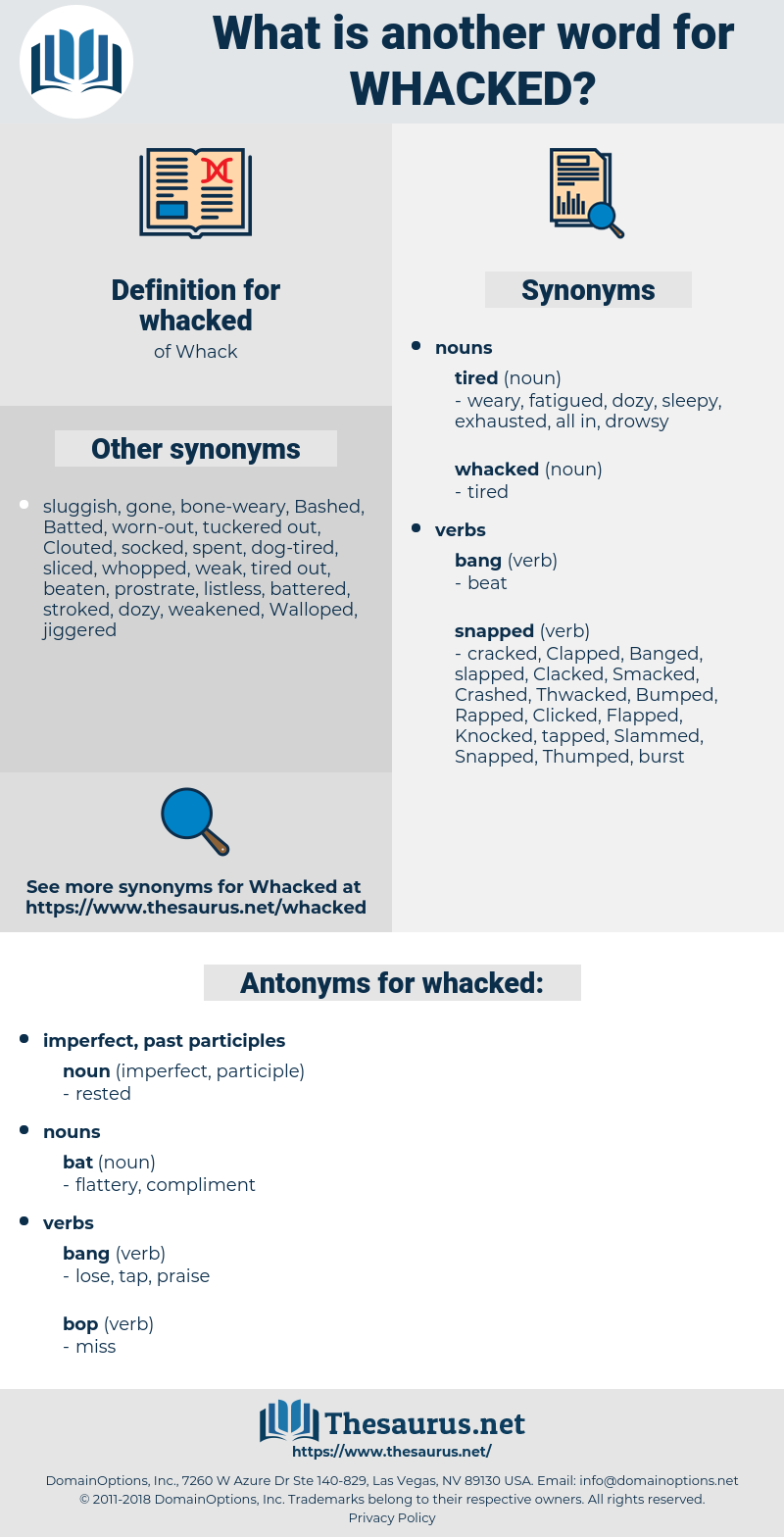 whacked, synonym whacked, another word for whacked, words like whacked, thesaurus whacked