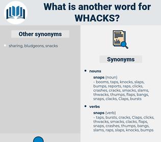 whacks, synonym whacks, another word for whacks, words like whacks, thesaurus whacks