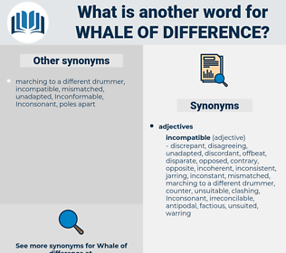 whale of difference, synonym whale of difference, another word for whale of difference, words like whale of difference, thesaurus whale of difference