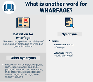 wharfage, synonym wharfage, another word for wharfage, words like wharfage, thesaurus wharfage