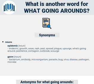 what going arounds, synonym what going arounds, another word for what going arounds, words like what going arounds, thesaurus what going arounds