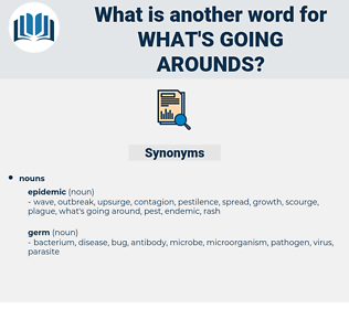 what's going arounds, synonym what's going arounds, another word for what's going arounds, words like what's going arounds, thesaurus what's going arounds