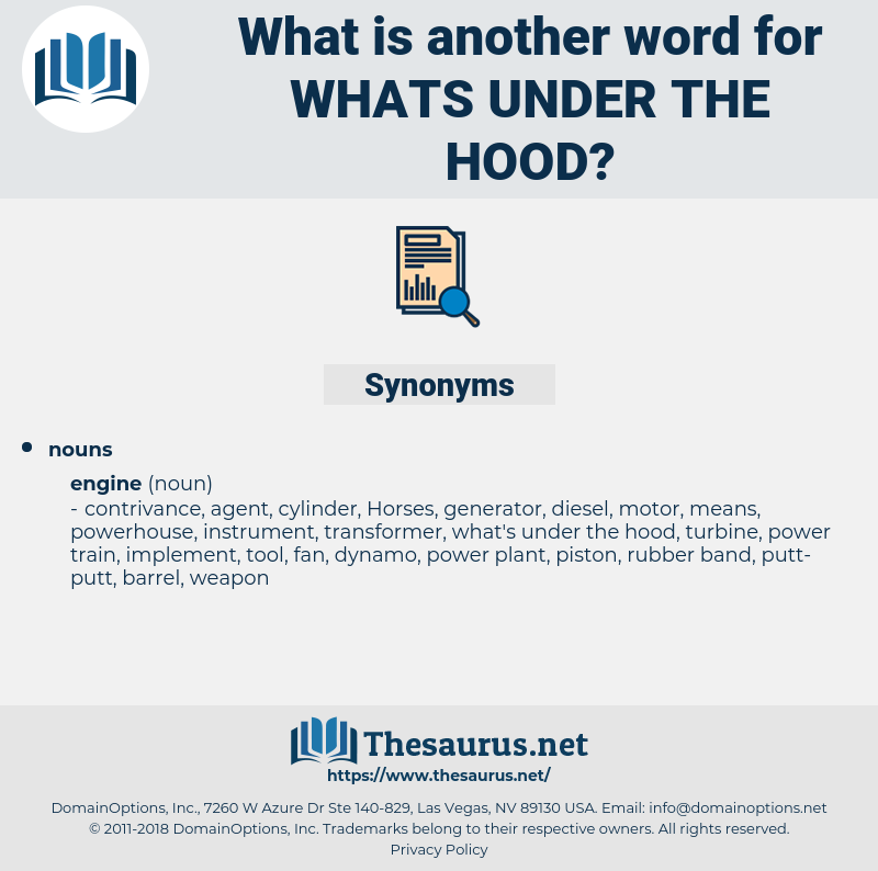 whats under the hood, synonym whats under the hood, another word for whats under the hood, words like whats under the hood, thesaurus whats under the hood
