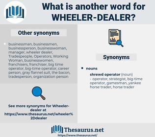 wheeler dealer, synonym wheeler dealer, another word for wheeler dealer, words like wheeler dealer, thesaurus wheeler dealer