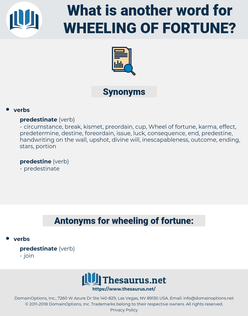 wheeling of fortune, synonym wheeling of fortune, another word for wheeling of fortune, words like wheeling of fortune, thesaurus wheeling of fortune