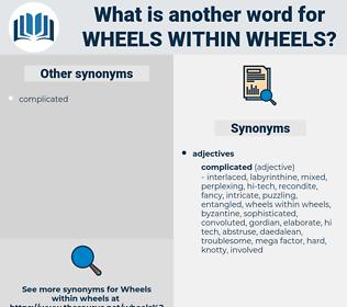 wheels within wheels, synonym wheels within wheels, another word for wheels within wheels, words like wheels within wheels, thesaurus wheels within wheels