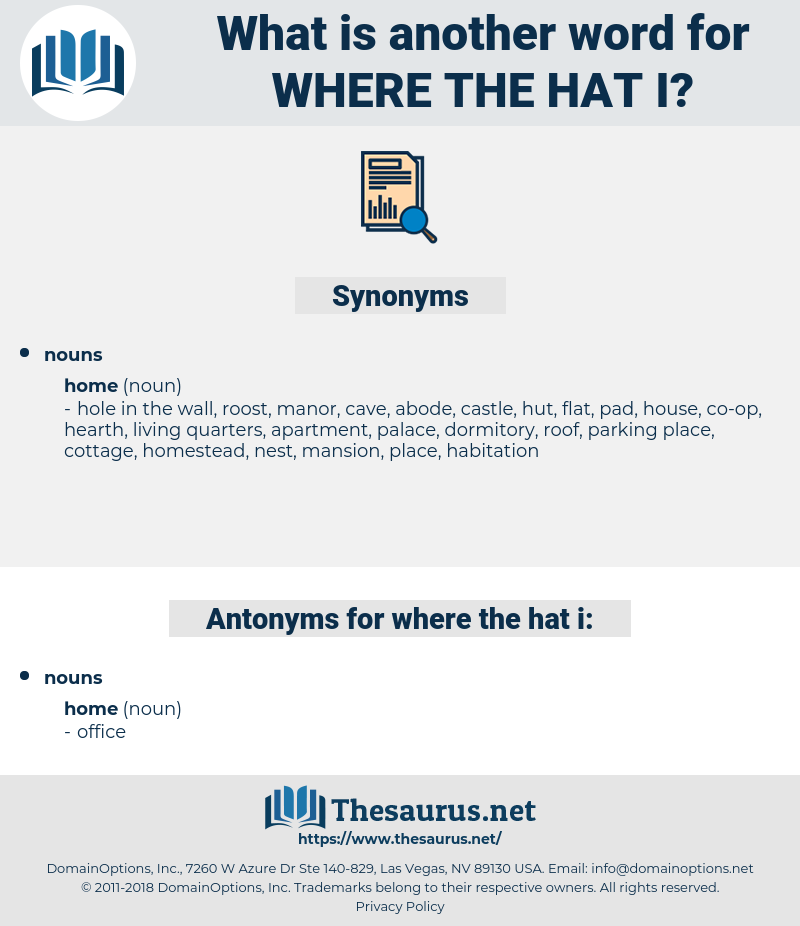 where the hat i, synonym where the hat i, another word for where the hat i, words like where the hat i, thesaurus where the hat i