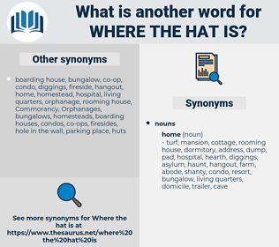 where the hat is, synonym where the hat is, another word for where the hat is, words like where the hat is, thesaurus where the hat is