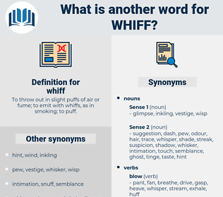 whiff, synonym whiff, another word for whiff, words like whiff, thesaurus whiff