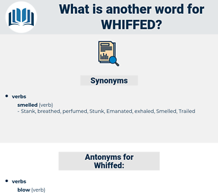 Whiffed, synonym Whiffed, another word for Whiffed, words like Whiffed, thesaurus Whiffed