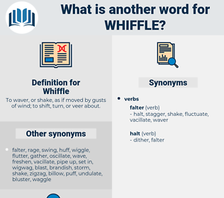 Whiffle, synonym Whiffle, another word for Whiffle, words like Whiffle, thesaurus Whiffle