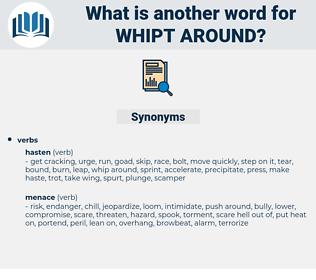 whipt around, synonym whipt around, another word for whipt around, words like whipt around, thesaurus whipt around
