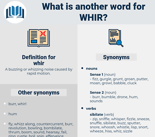whir, synonym whir, another word for whir, words like whir, thesaurus whir