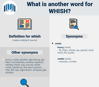 whish, synonym whish, another word for whish, words like whish, thesaurus whish