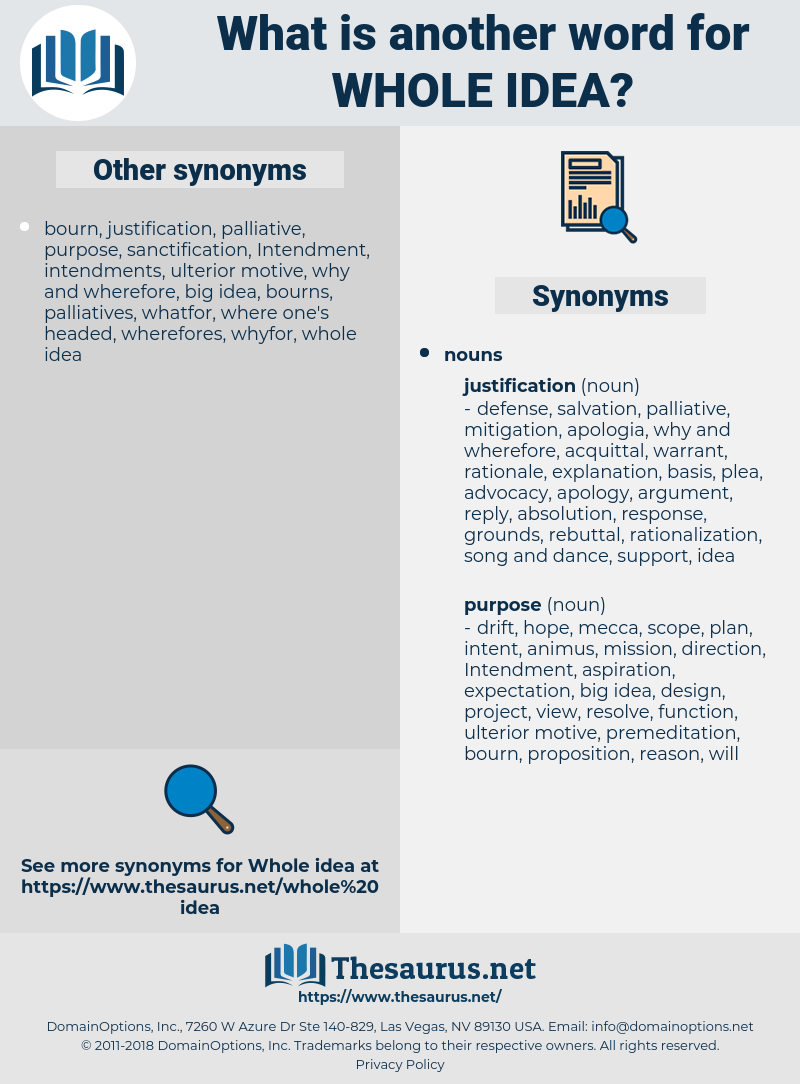 whole idea, synonym whole idea, another word for whole idea, words like whole idea, thesaurus whole idea