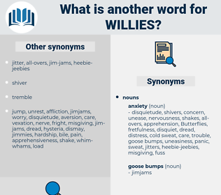 willies, synonym willies, another word for willies, words like willies, thesaurus willies