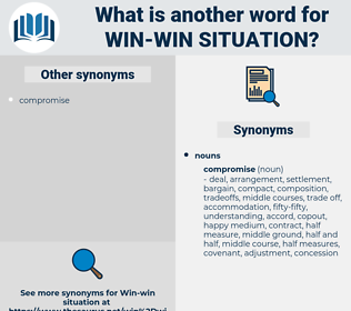 win-win situation, synonym win-win situation, another word for win-win situation, words like win-win situation, thesaurus win-win situation