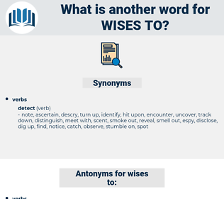 wises to, synonym wises to, another word for wises to, words like wises to, thesaurus wises to