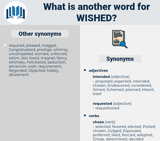 Wished, synonym Wished, another word for Wished, words like Wished, thesaurus Wished