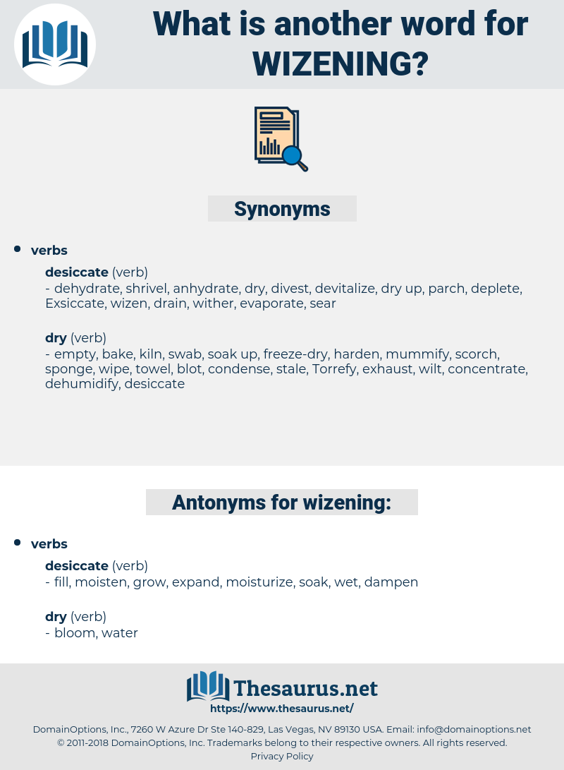 wizening, synonym wizening, another word for wizening, words like wizening, thesaurus wizening