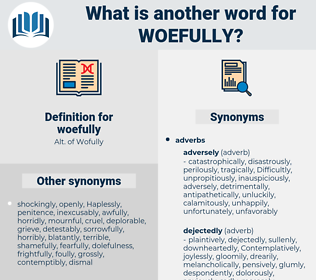 woefully, synonym woefully, another word for woefully, words like woefully, thesaurus woefully
