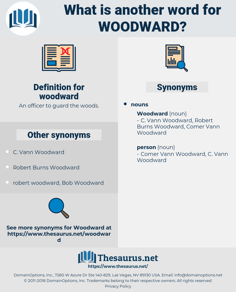 woodward, synonym woodward, another word for woodward, words like woodward, thesaurus woodward