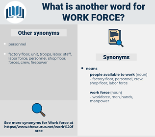 work force, synonym work force, another word for work force, words like work force, thesaurus work force