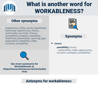workableness, synonym workableness, another word for workableness, words like workableness, thesaurus workableness