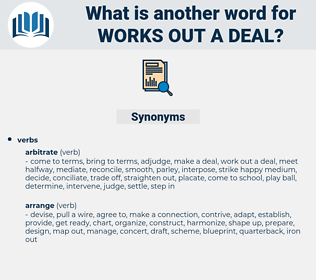 works out a deal, synonym works out a deal, another word for works out a deal, words like works out a deal, thesaurus works out a deal