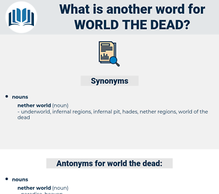 world the dead, synonym world the dead, another word for world the dead, words like world the dead, thesaurus world the dead