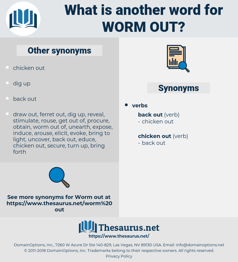 worm out, synonym worm out, another word for worm out, words like worm out, thesaurus worm out