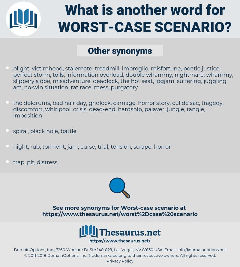 worst-case scenario, synonym worst-case scenario, another word for worst-case scenario, words like worst-case scenario, thesaurus worst-case scenario