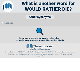 would rather die, synonym would rather die, another word for would rather die, words like would rather die, thesaurus would rather die