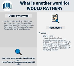 would rather, synonym would rather, another word for would rather, words like would rather, thesaurus would rather