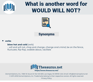 would will not, synonym would will not, another word for would will not, words like would will not, thesaurus would will not