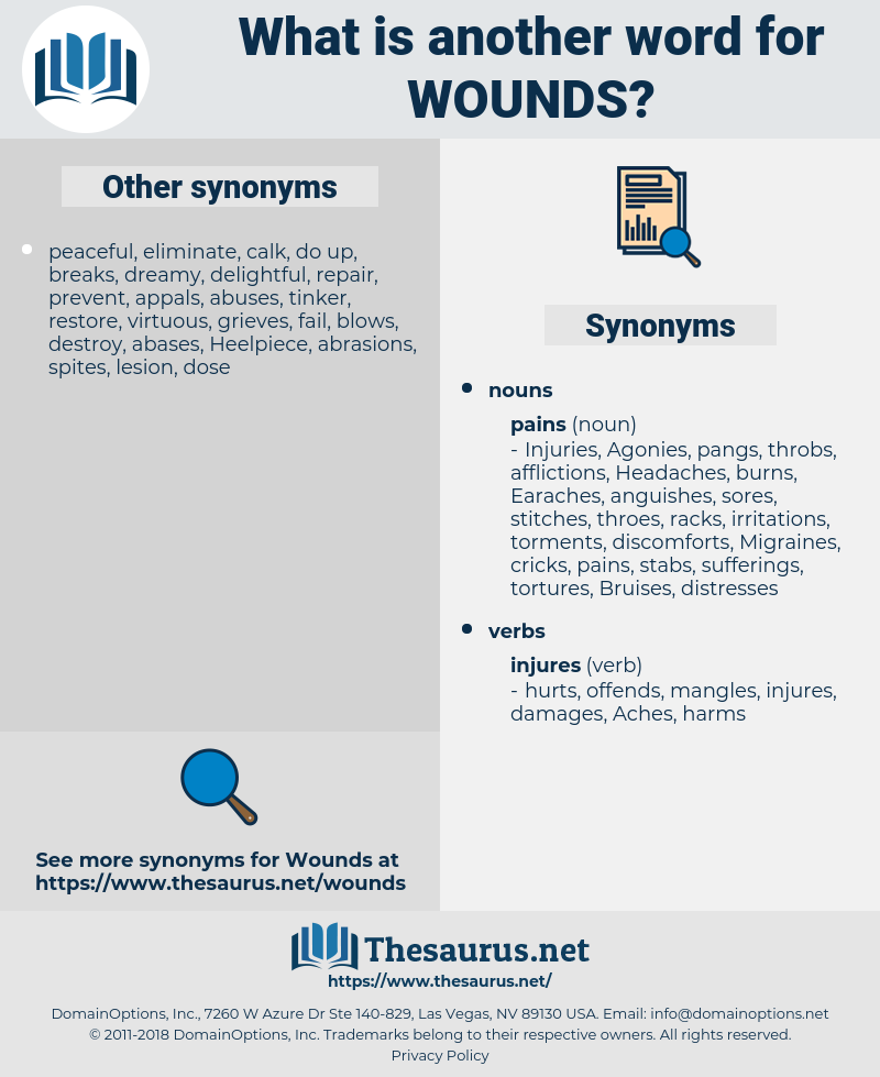 Wounds, synonym Wounds, another word for Wounds, words like Wounds, thesaurus Wounds