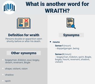 wraith, synonym wraith, another word for wraith, words like wraith, thesaurus wraith
