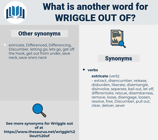 wriggle out of, synonym wriggle out of, another word for wriggle out of, words like wriggle out of, thesaurus wriggle out of