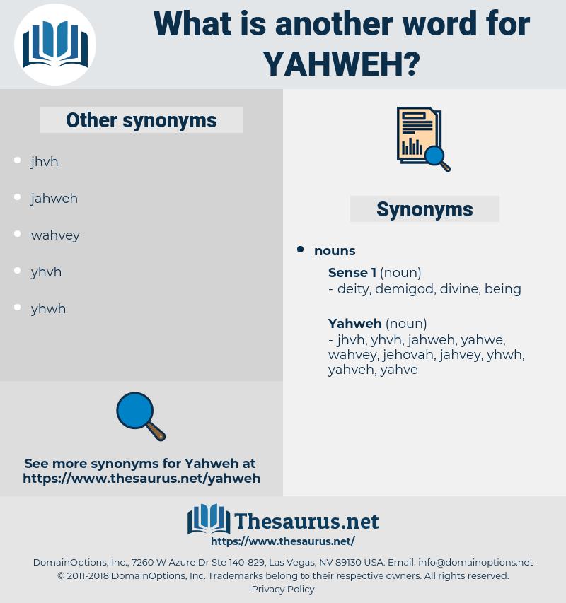 yahweh, synonym yahweh, another word for yahweh, words like yahweh, thesaurus yahweh