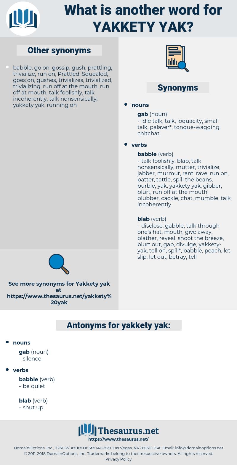 yakkety-yak, synonym yakkety-yak, another word for yakkety-yak, words like yakkety-yak, thesaurus yakkety-yak