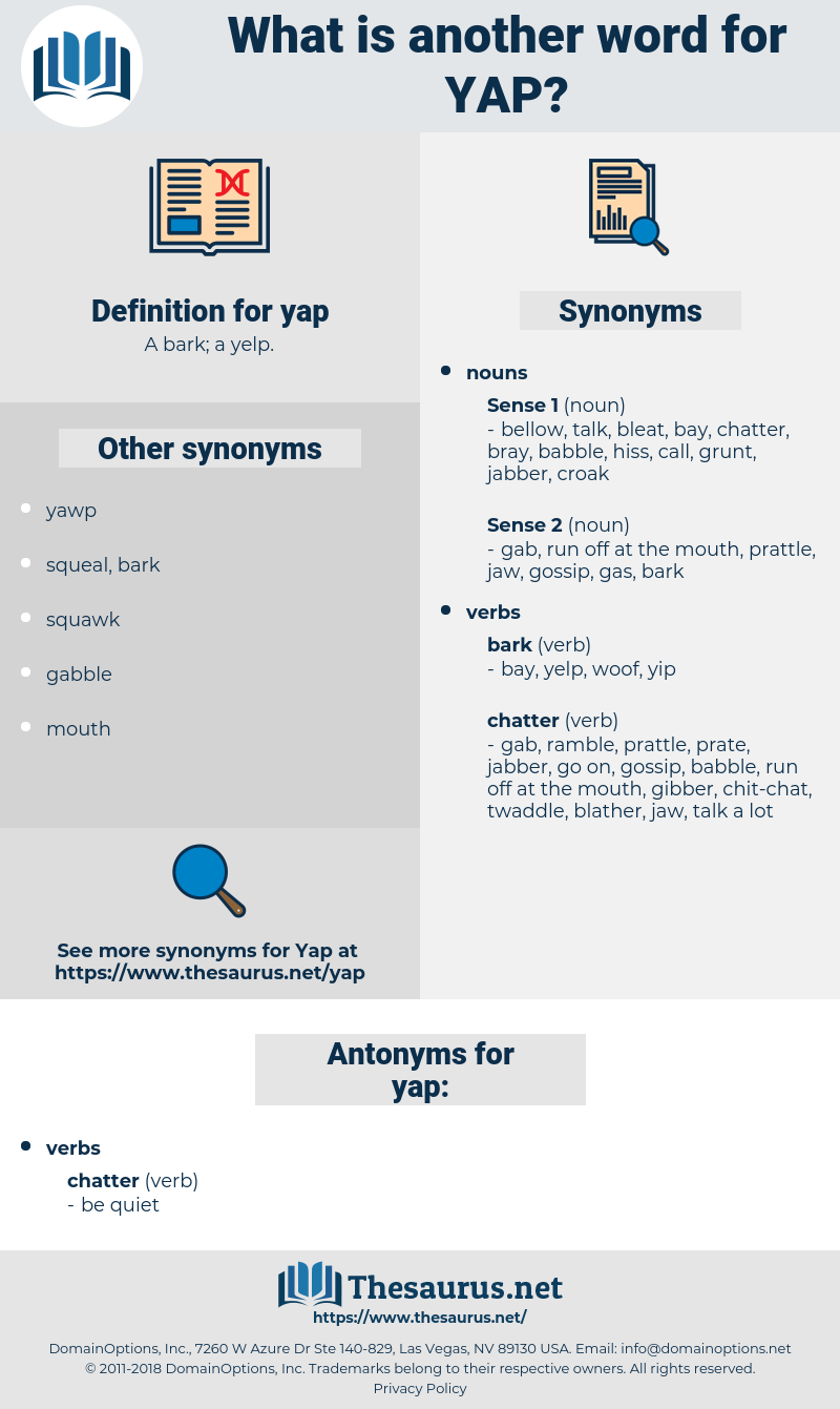 yap, synonym yap, another word for yap, words like yap, thesaurus yap