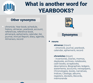 yearbooks, synonym yearbooks, another word for yearbooks, words like yearbooks, thesaurus yearbooks
