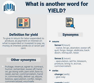 yield, synonym yield, another word for yield, words like yield, thesaurus yield